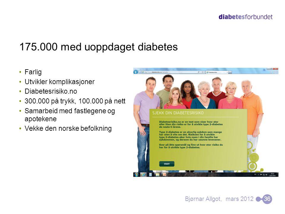 175.000 med uoppdaget diabetes