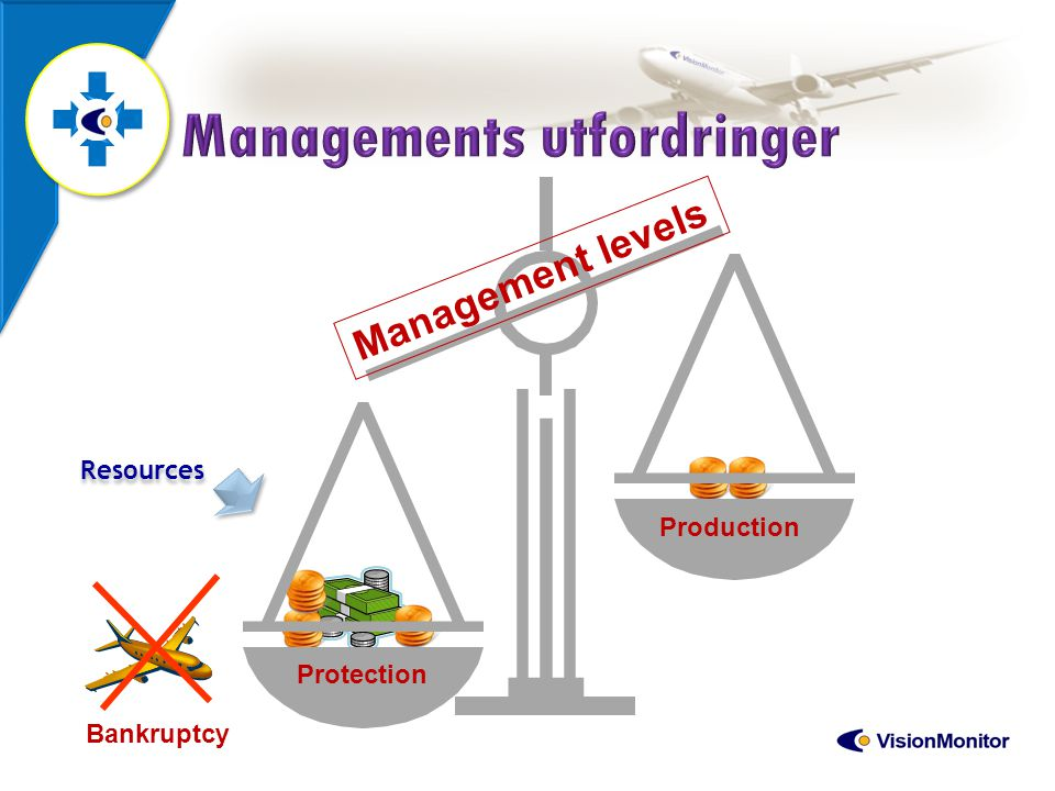 Managements utfordringer
