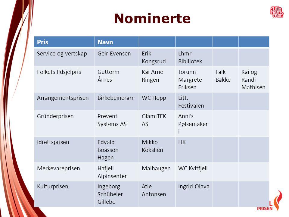 Nominerte Pris Navn Service og vertskap Geir Evensen Erik Kongsrud