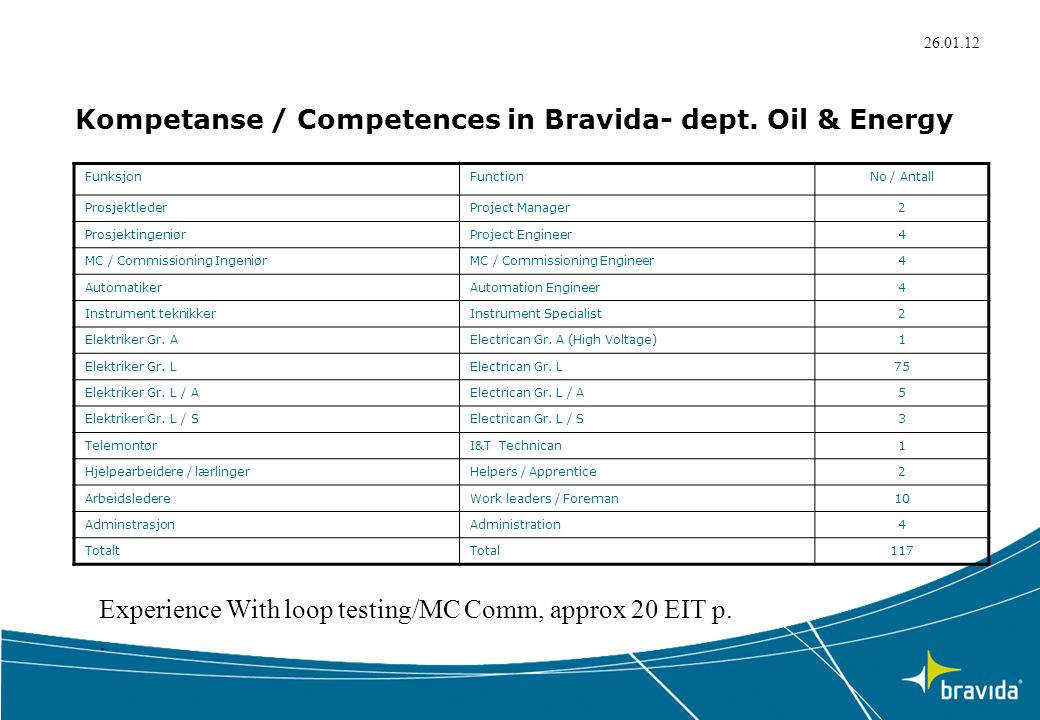 Kompetanse / Competences in Bravida- dept. Oil & Energy