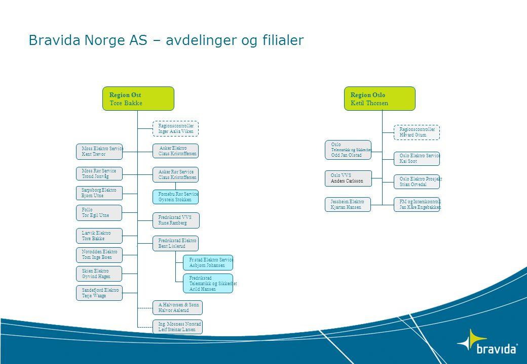 Bravida Norge AS – avdelinger og filialer