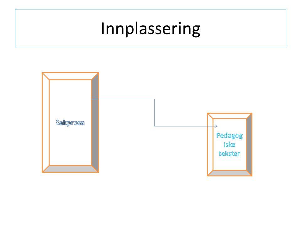 Innplassering Sakprosa Pedagogiske tekster