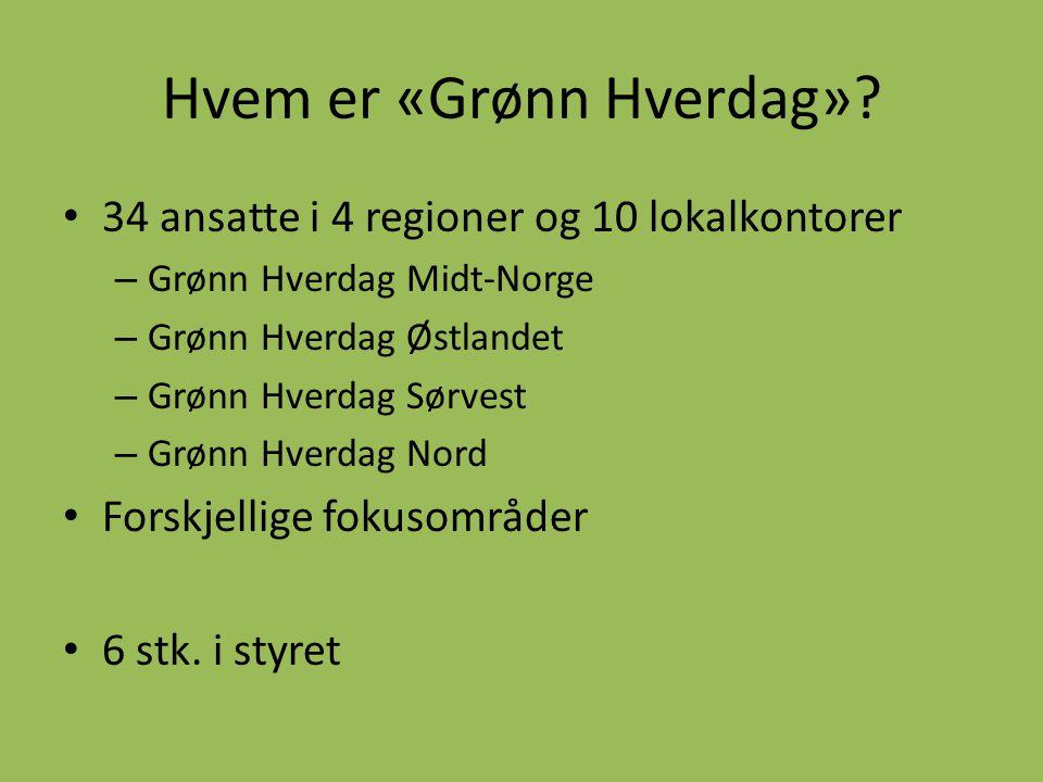 Hvem er «Grønn Hverdag»