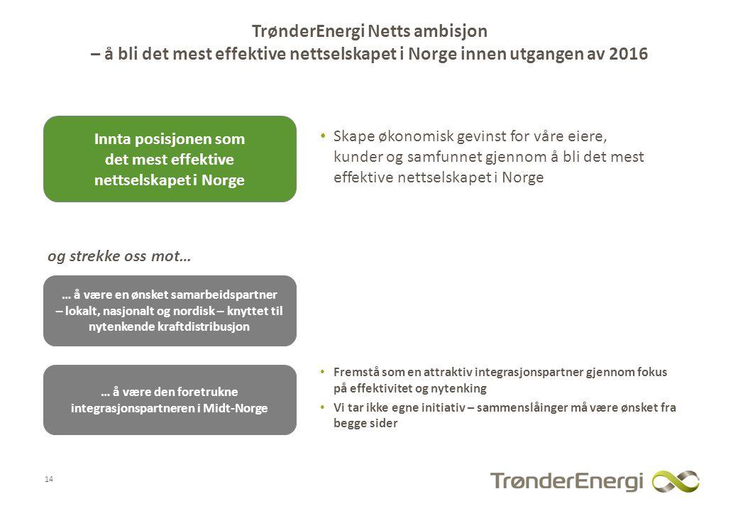 TrønderEnergi Netts ambisjon – å bli det mest effektive nettselskapet i Norge innen utgangen av 2016