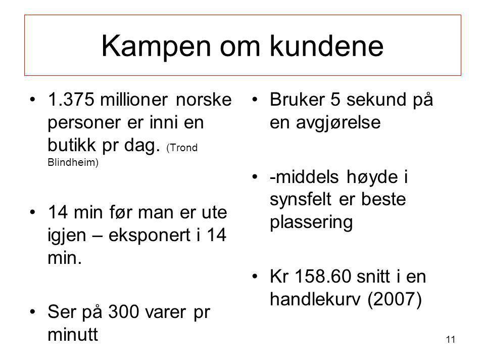 Kampen om kundene 1.375 millioner norske personer er inni en butikk pr dag. (Trond Blindheim) 14 min før man er ute igjen – eksponert i 14 min.