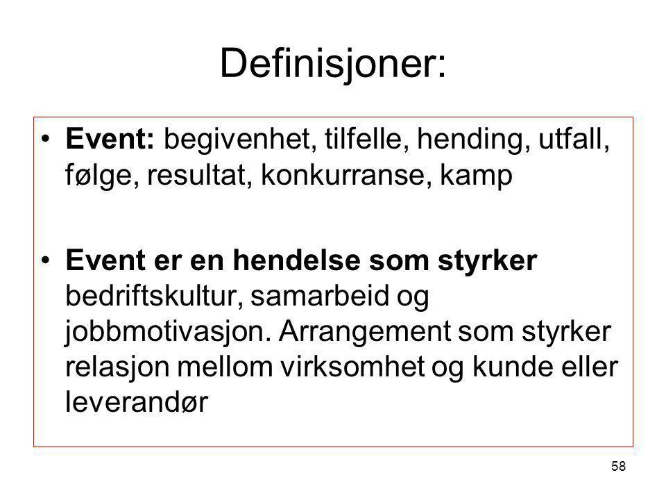 Definisjoner: Event: begivenhet, tilfelle, hending, utfall, følge, resultat, konkurranse, kamp.