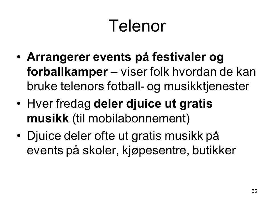 Telenor Arrangerer events på festivaler og forballkamper – viser folk hvordan de kan bruke telenors fotball- og musikktjenester.