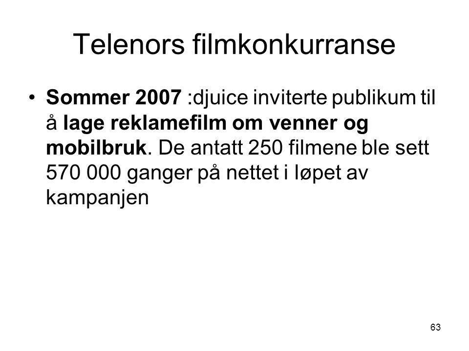 Telenors filmkonkurranse