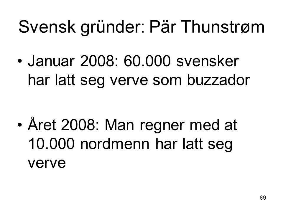 Svensk gründer: Pär Thunstrøm