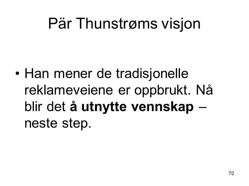 Pär Thunstrøms visjon Han mener de tradisjonelle reklameveiene er oppbrukt.