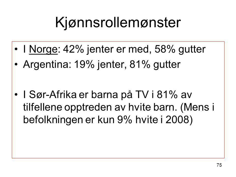 Kjønnsrollemønster I Norge: 42% jenter er med, 58% gutter