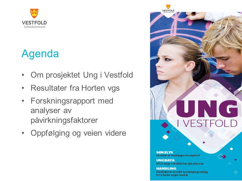 Agenda Om prosjektet Ung i Vestfold Resultater fra Horten vgs