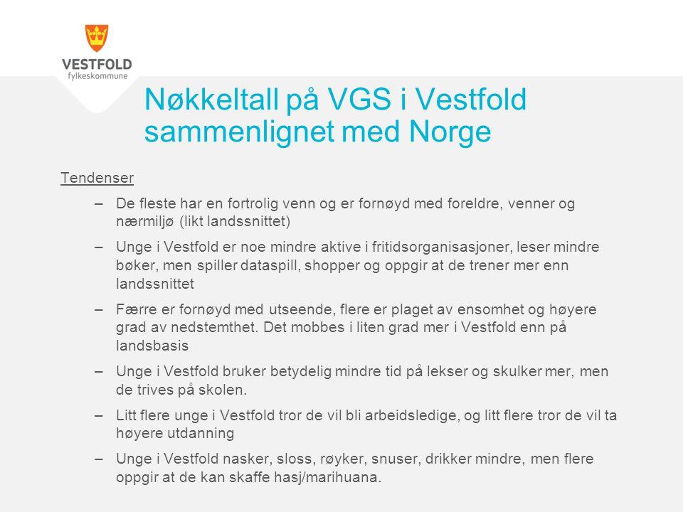 Nøkkeltall på VGS i Vestfold sammenlignet med Norge