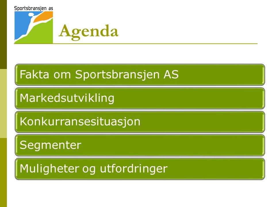 Agenda Fakta om Sportsbransjen AS Markedsutvikling