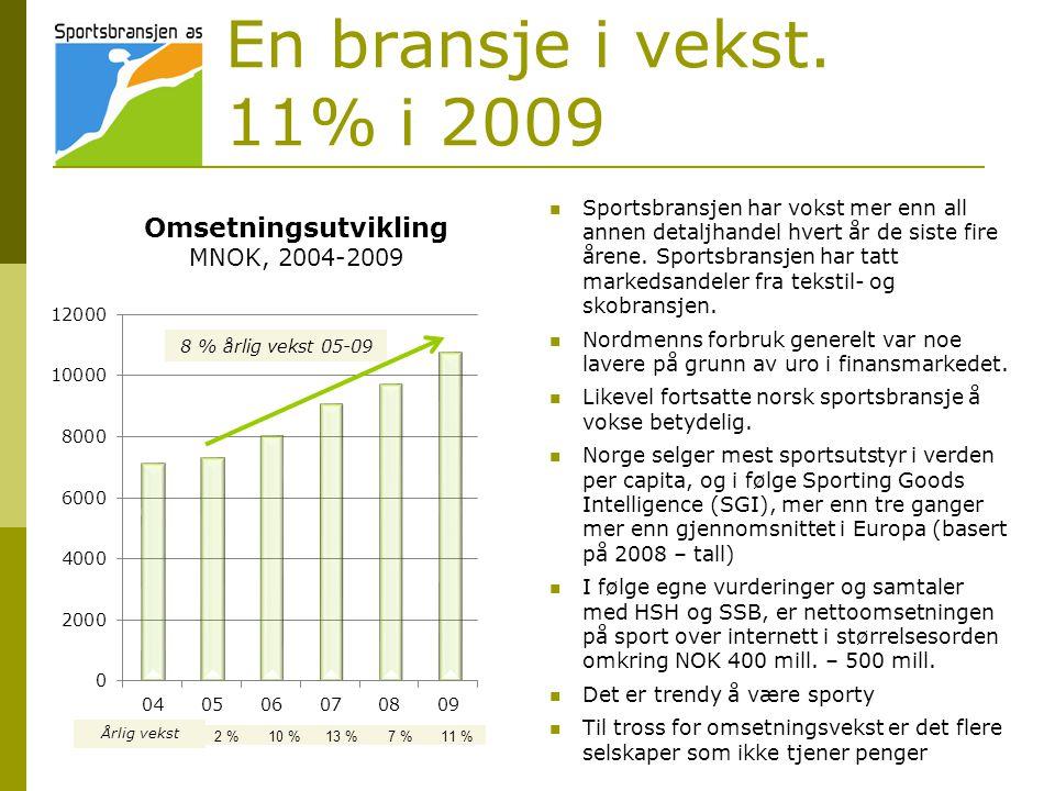 En bransje i vekst. 11% i 2009 Omsetningsutvikling MNOK, 2004-2009