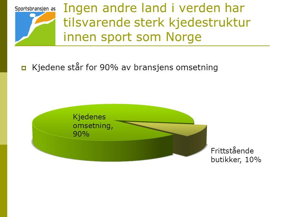 Ingen andre land i verden har tilsvarende sterk kjedestruktur innen sport som Norge