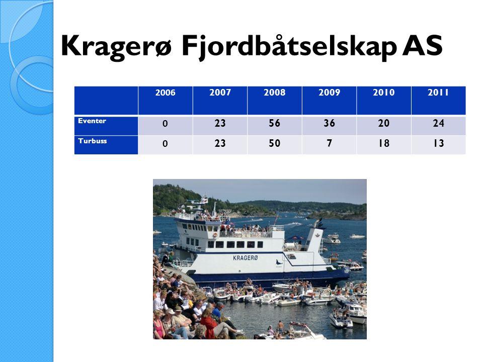 Kragerø Fjordbåtselskap AS