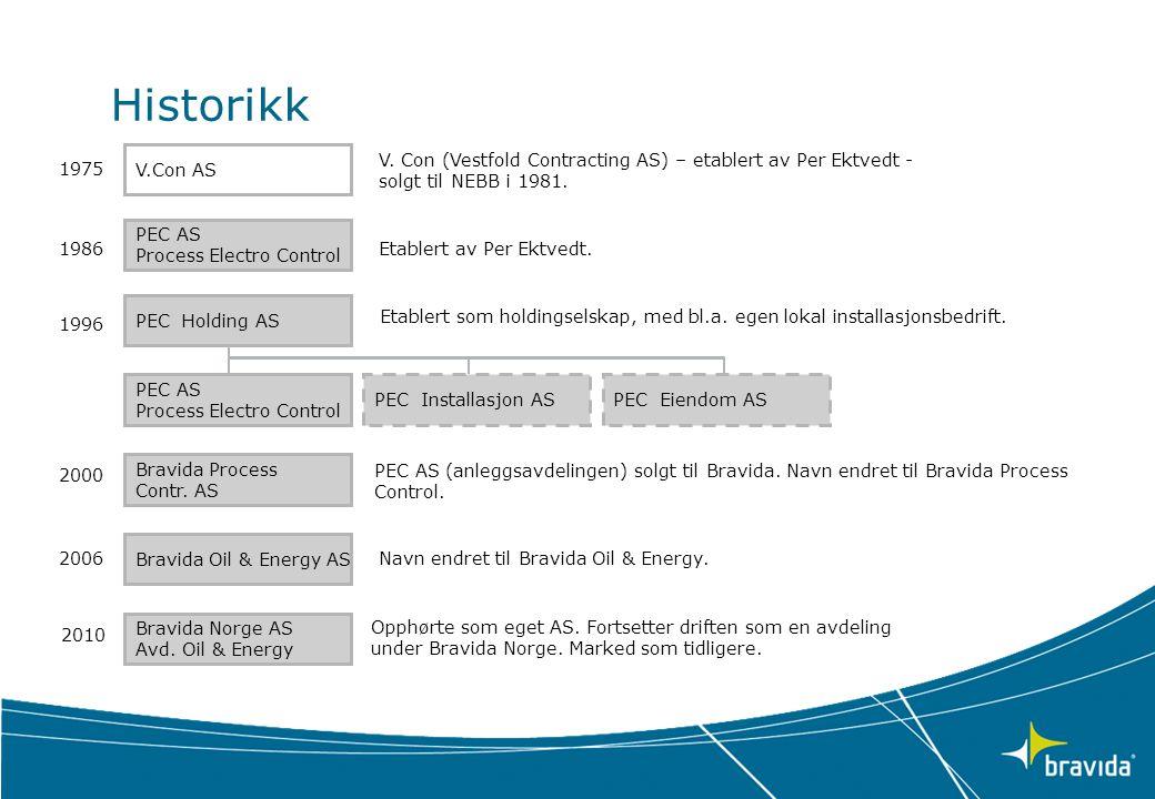 Historikk V.Con AS. V. Con (Vestfold Contracting AS) – etablert av Per Ektvedt - solgt til NEBB i 1981.