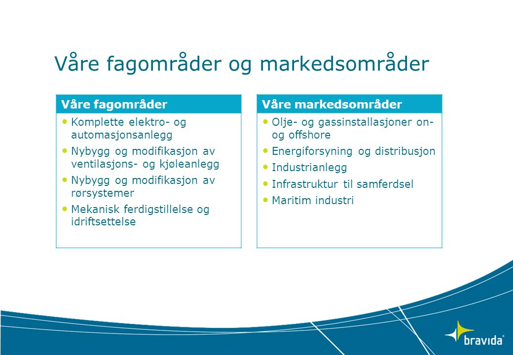 Våre fagområder og markedsområder