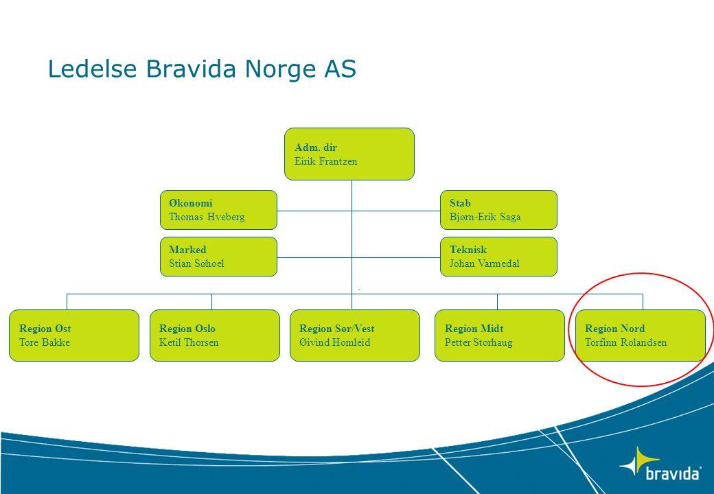 Ledelse Bravida Norge AS