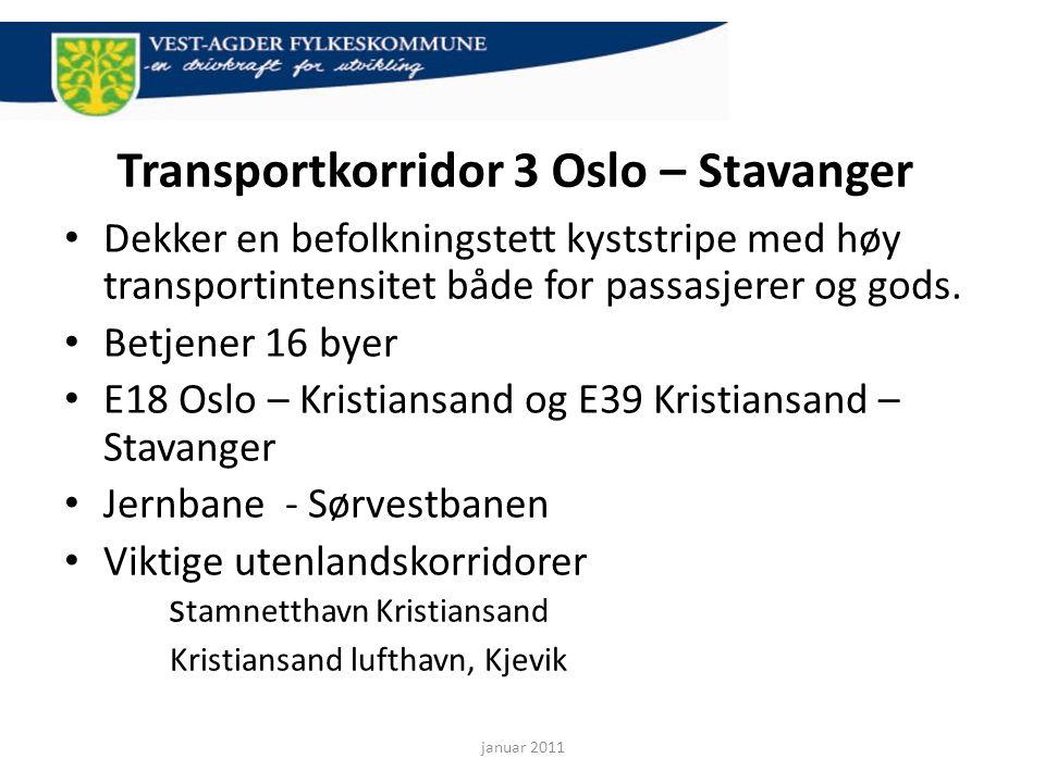 Transportkorridor 3 Oslo – Stavanger