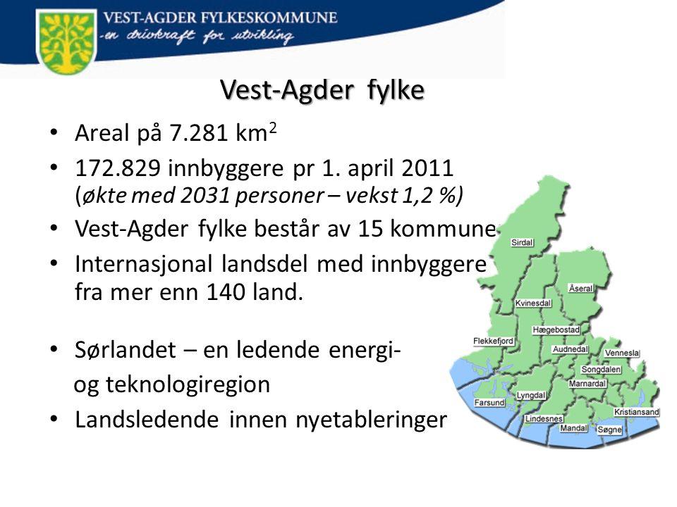 Vest-Agder fylke Vest-Agder fylke Areal på 7.281 km2