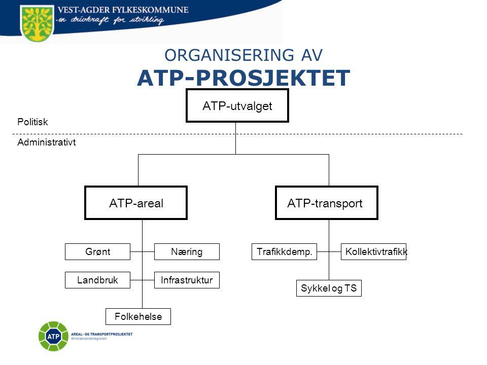 ATP-PROSJEKTET ORGANISERING AV ATP-utvalget ATP-areal ATP-transport