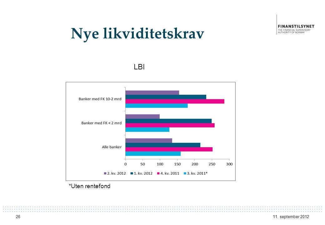 Nye likviditetskrav LBI *Uten rentefond 11. september 2012