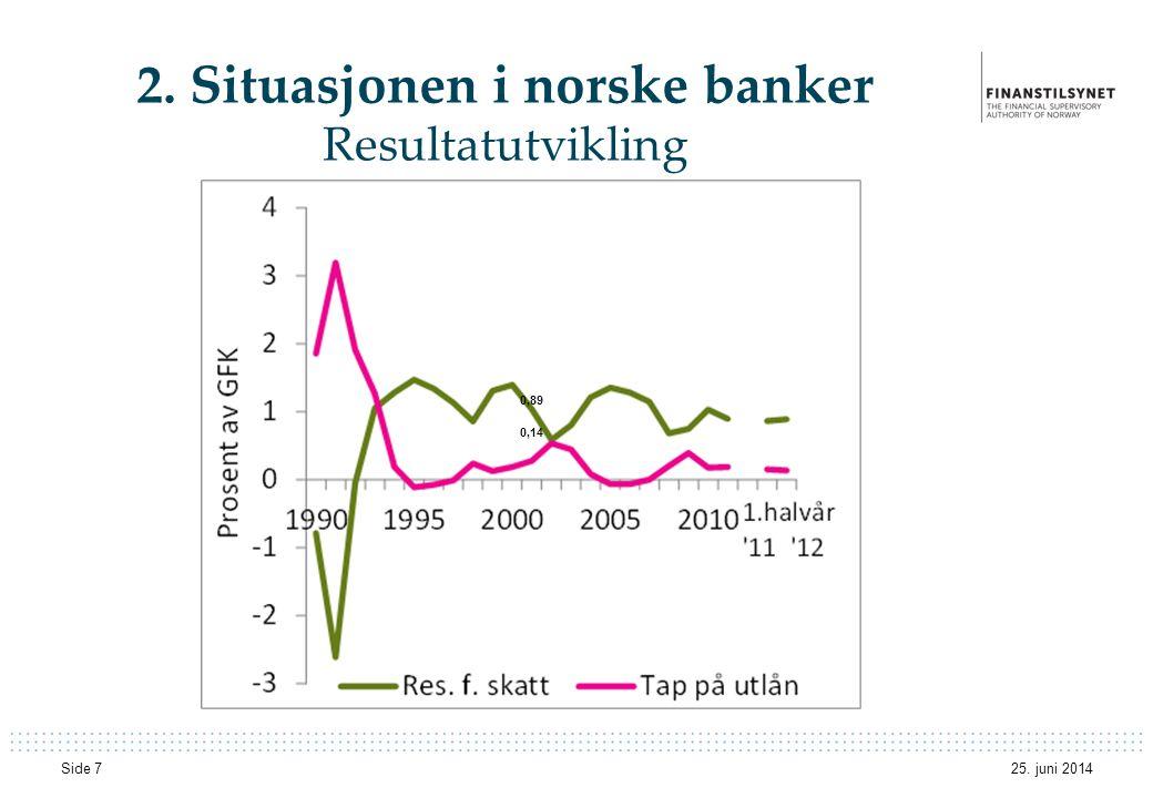 2. Situasjonen i norske banker Resultatutvikling
