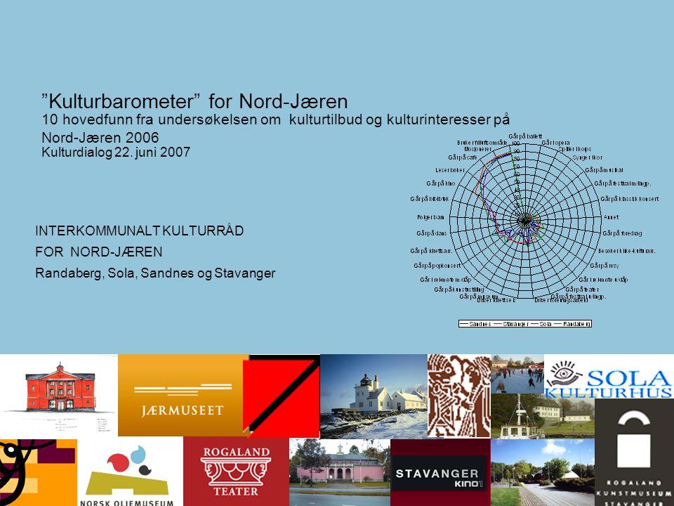 Kulturbarometer for Nord-Jæren 10 hovedfunn fra undersøkelsen om kulturtilbud og kulturinteresser på Nord-Jæren 2006 Kulturdialog 22. juni 2007