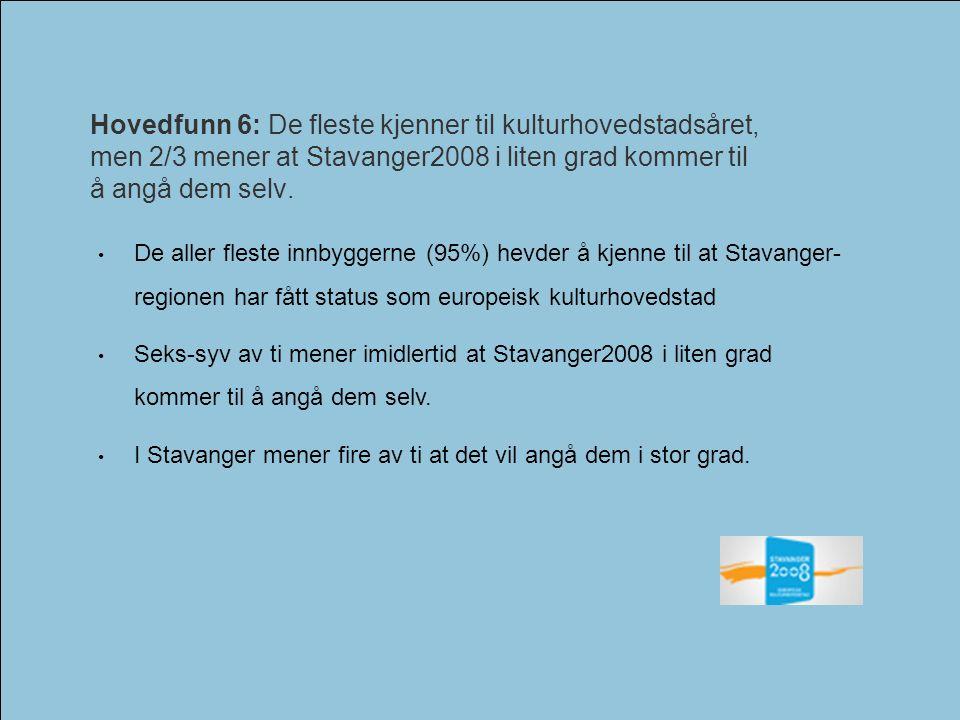 Hovedfunn 6: De fleste kjenner til kulturhovedstadsåret, men 2/3 mener at Stavanger2008 i liten grad kommer til å angå dem selv.