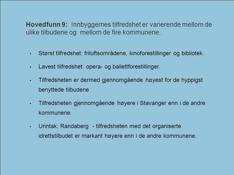 Hovedfunn 9: Innbyggernes tilfredshet er varierende mellom de ulike tilbudene og mellom de fire kommunene.