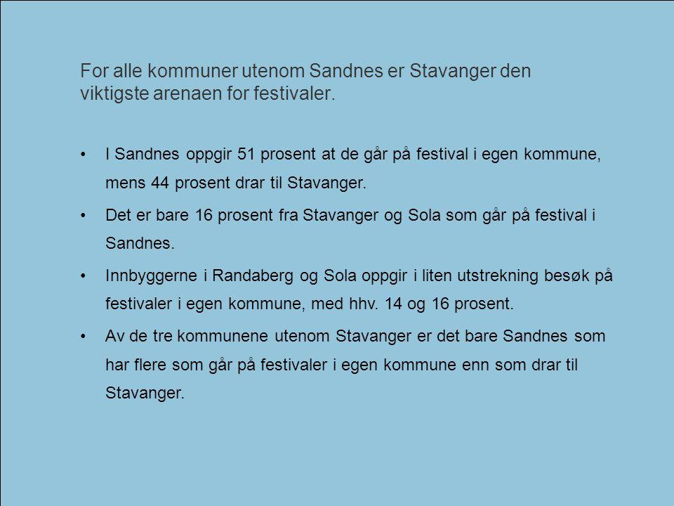 For alle kommuner utenom Sandnes er Stavanger den viktigste arenaen for festivaler.