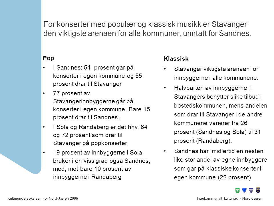For konserter med populær og klassisk musikk er Stavanger den viktigste arenaen for alle kommuner, unntatt for Sandnes.