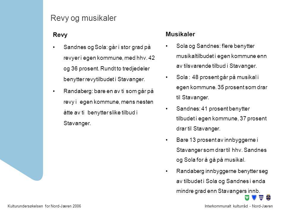 Revy og musikaler Revy Musikaler