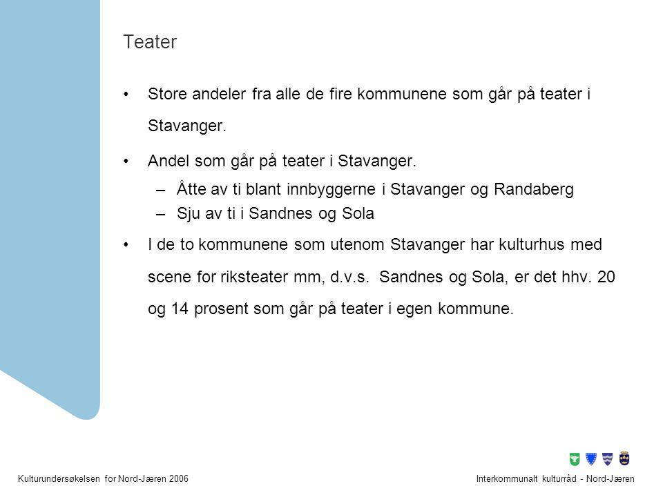 Teater Store andeler fra alle de fire kommunene som går på teater i Stavanger. Andel som går på teater i Stavanger.
