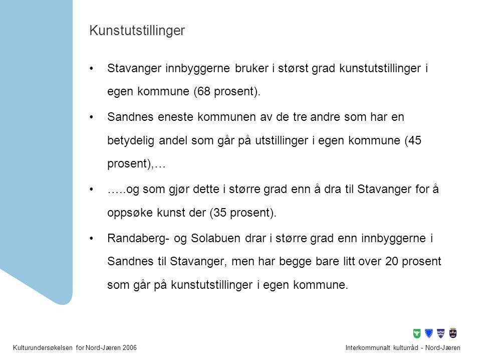 Kunstutstillinger Stavanger innbyggerne bruker i størst grad kunstutstillinger i egen kommune (68 prosent).