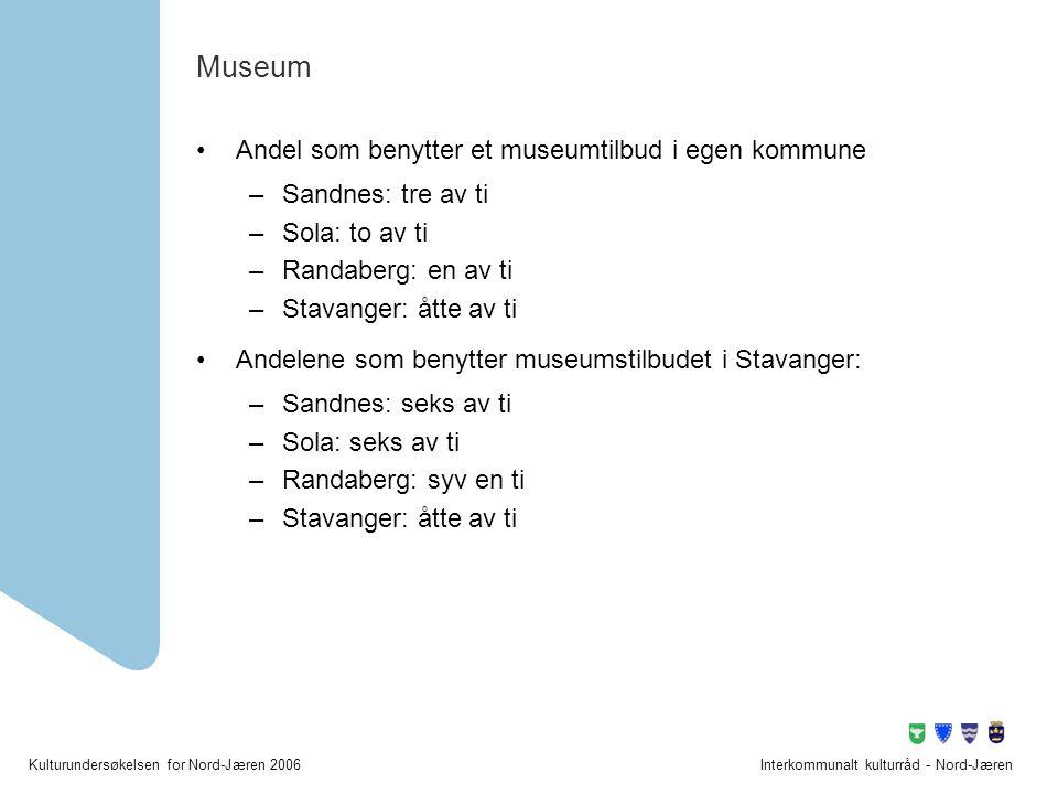 Museum Andel som benytter et museumtilbud i egen kommune