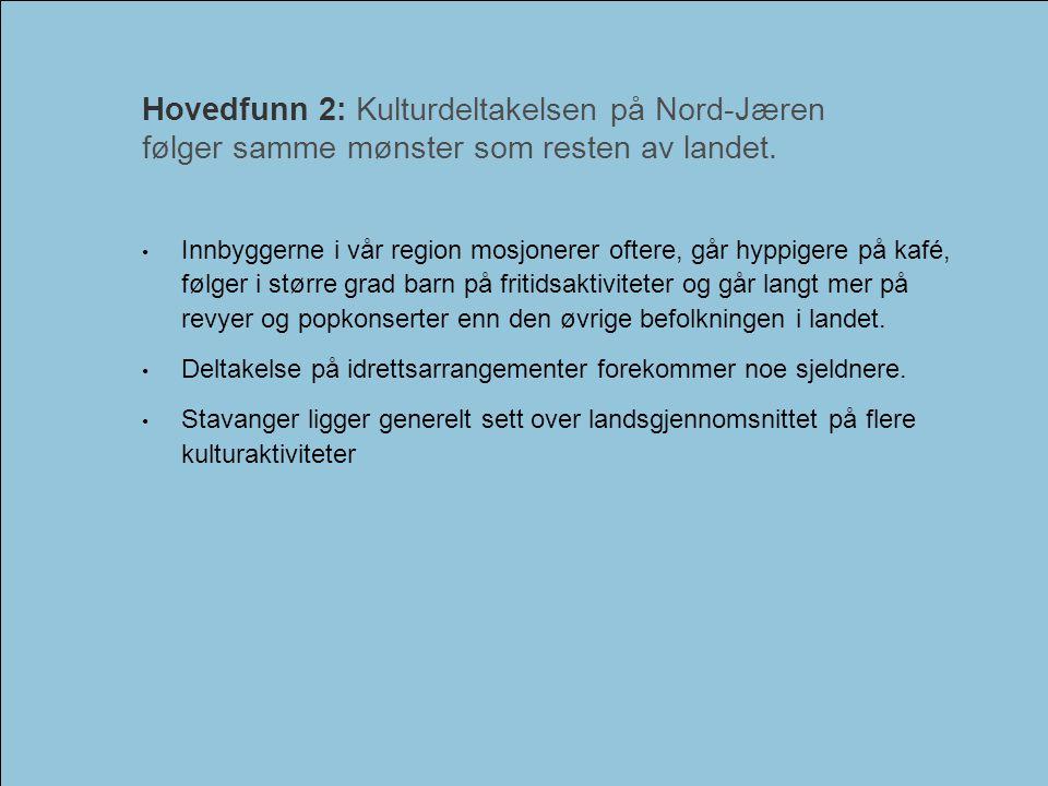 Hovedfunn 2: Kulturdeltakelsen på Nord-Jæren følger samme mønster som resten av landet.