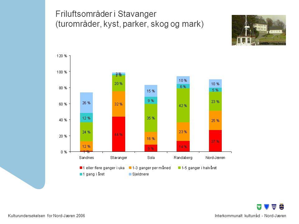 Friluftsområder i Stavanger (turområder, kyst, parker, skog og mark)