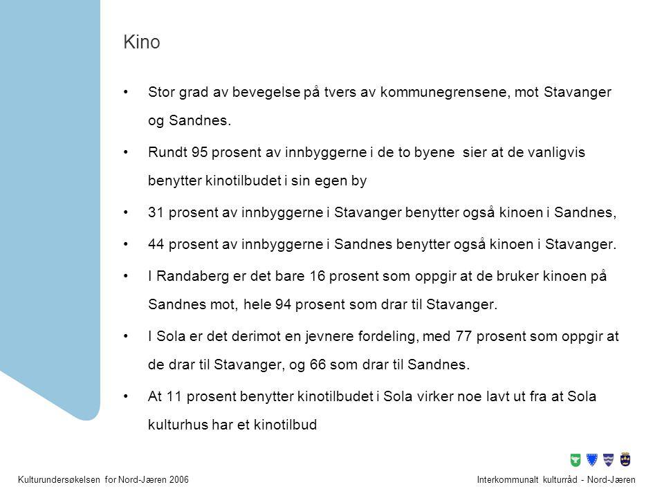 Kino Stor grad av bevegelse på tvers av kommunegrensene, mot Stavanger og Sandnes.