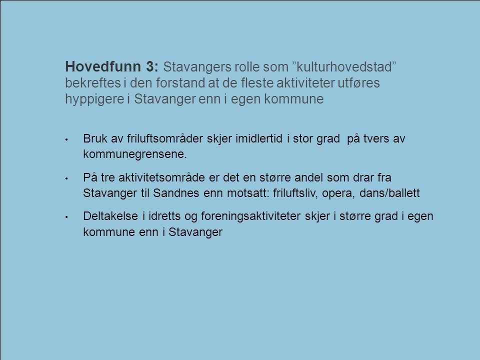 Hovedfunn 3: Stavangers rolle som kulturhovedstad bekreftes i den forstand at de fleste aktiviteter utføres hyppigere i Stavanger enn i egen kommune