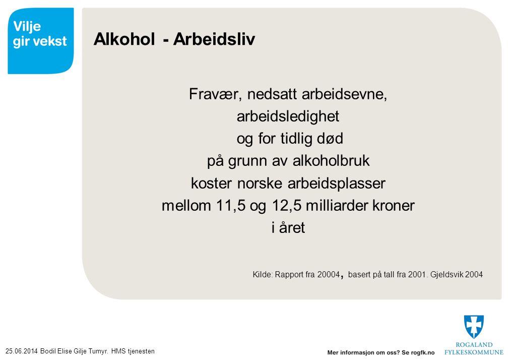 Alkohol - Arbeidsliv Fravær, nedsatt arbeidsevne, arbeidsledighet