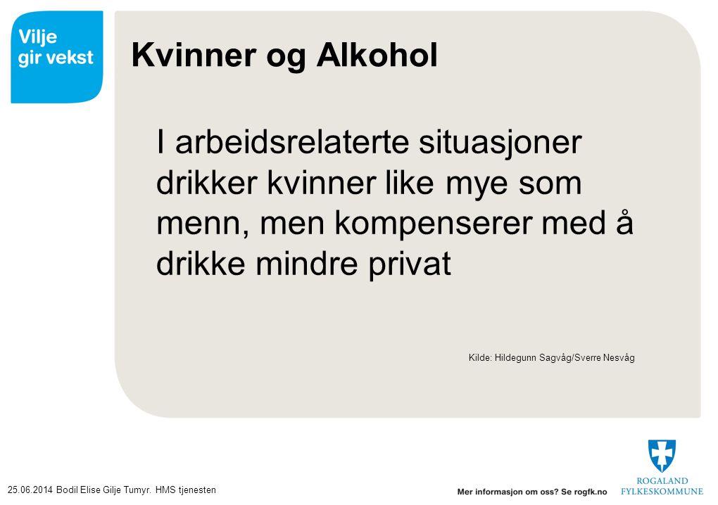 Kvinner og Alkohol I arbeidsrelaterte situasjoner drikker kvinner like mye som menn, men kompenserer med å drikke mindre privat.