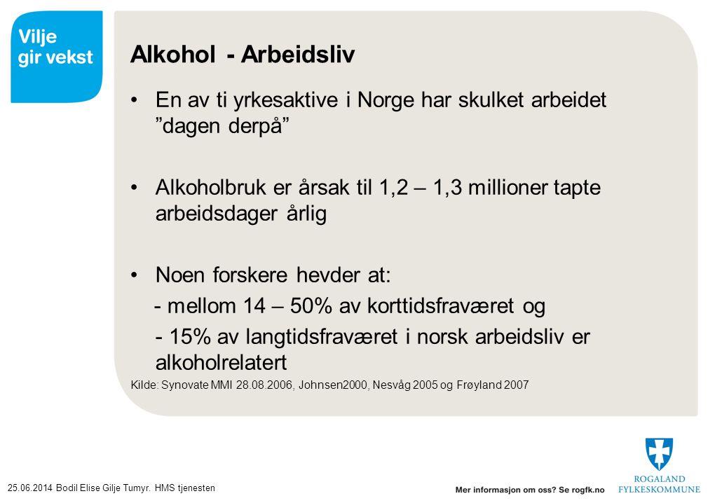 Alkohol - Arbeidsliv En av ti yrkesaktive i Norge har skulket arbeidet dagen derpå