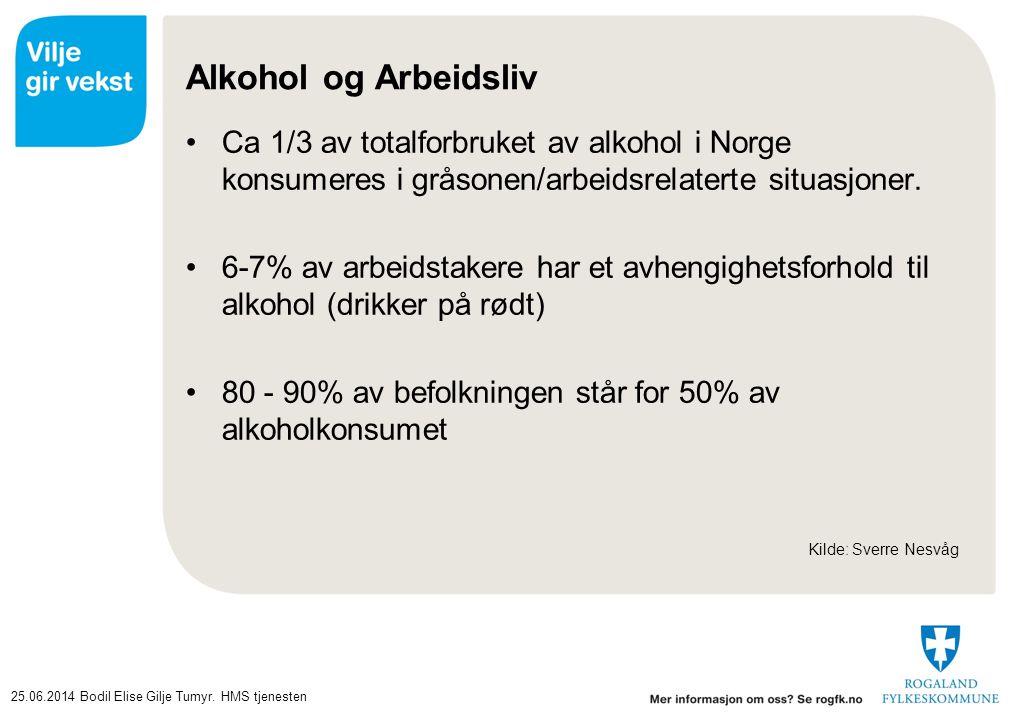 Alkohol og Arbeidsliv Ca 1/3 av totalforbruket av alkohol i Norge konsumeres i gråsonen/arbeidsrelaterte situasjoner.