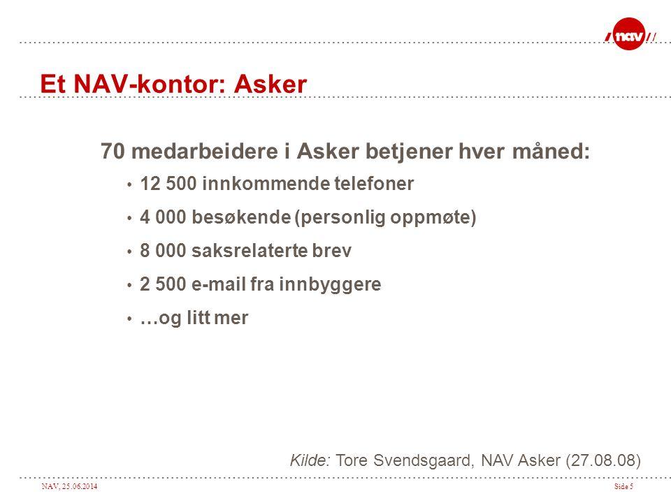 Et NAV-kontor: Asker 70 medarbeidere i Asker betjener hver måned: