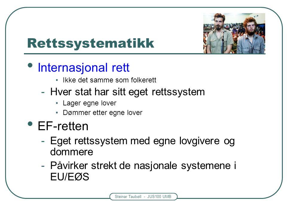 Rettssystematikk Internasjonal rett EF-retten