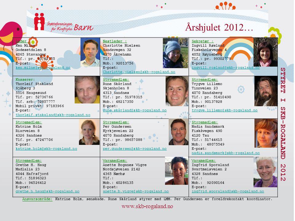 Årshjulet 2012… STYRET I SKB-ROGALAND 2012 www.skb-rogaland.no