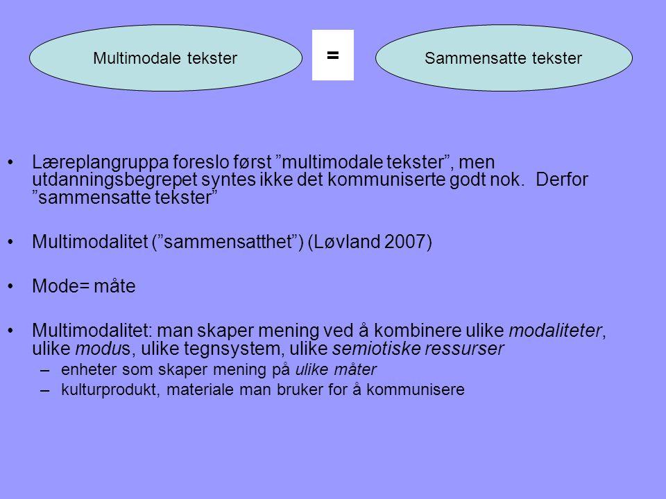 Multimodale tekster Sammensatte tekster. =